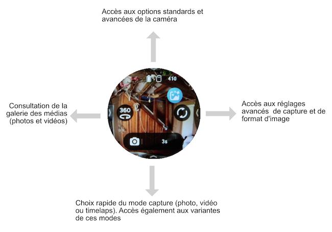 navigation-ecran-v0.1